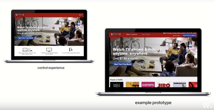 Reciprocity Netflix Experiment